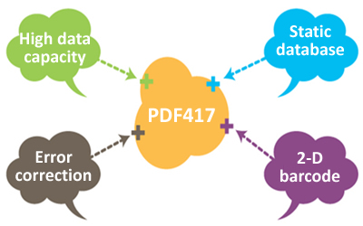 PDf417 features