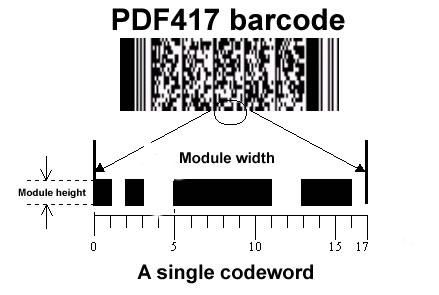 PDF417 structure