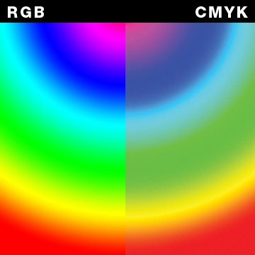 RGB compared to CMYK colors