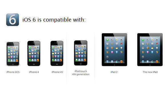 ios 6 will be supported by all i-devices