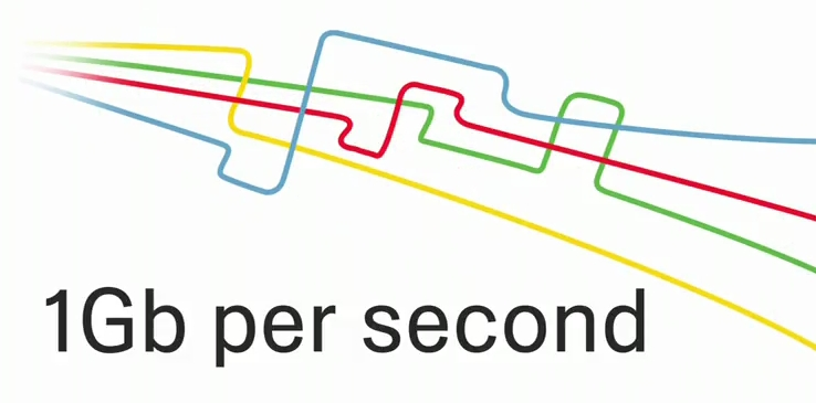 Google-Fiber-1-Gbps