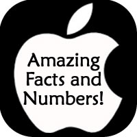 Impressive Facts and Numbers about Apple Inc.