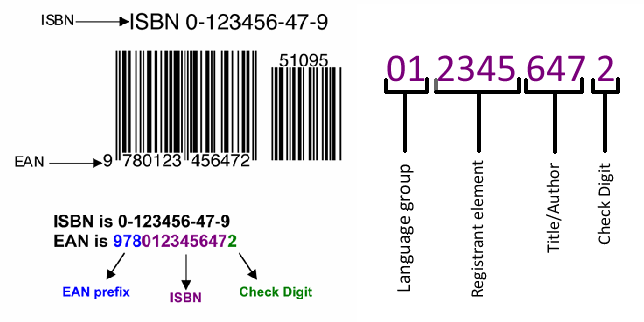 isbn barcode explained